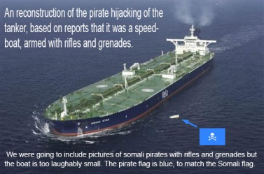 The pirates reportedly captured the supertanker with rifles and grenades, in a speedboat. Imagine of the tanker were legally allowed to defend itself...